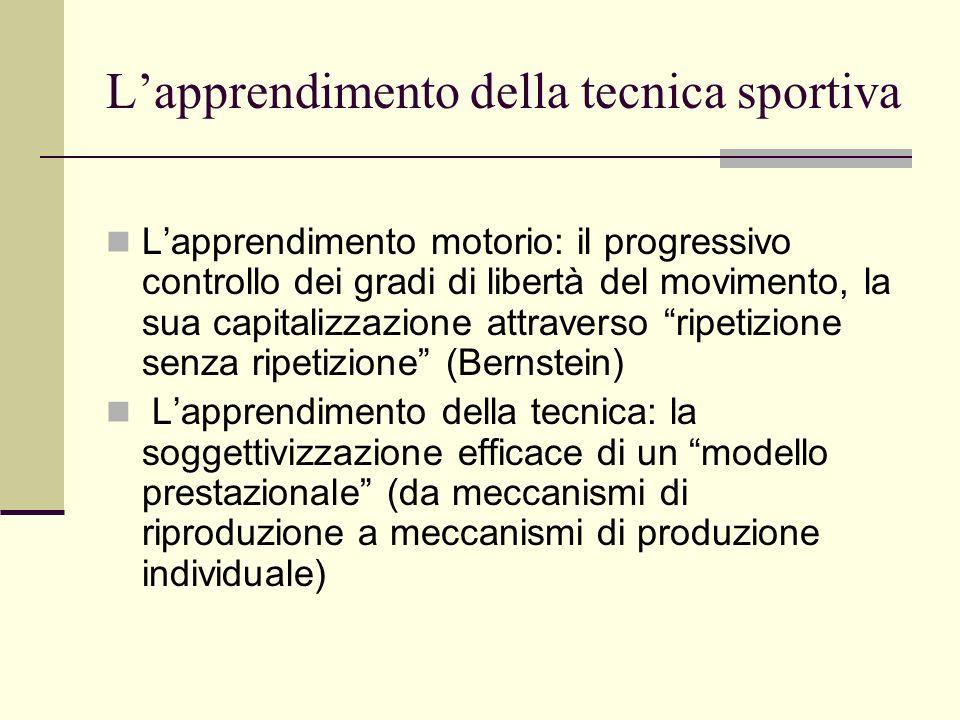 Bibliografia Campara et Al.Equilibrio e movimento in acqua Ed.