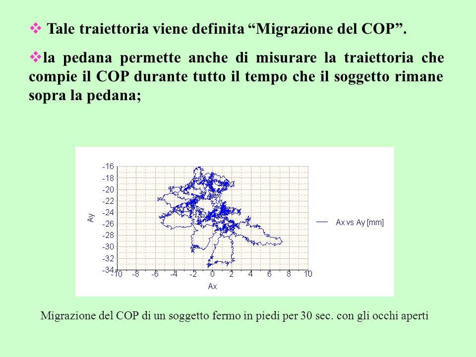 Tale traiettoria viene definita Migrazione del COP. la pedana permette anche di misurare la traiettoria che compie il COP durante tutto il tempo che i