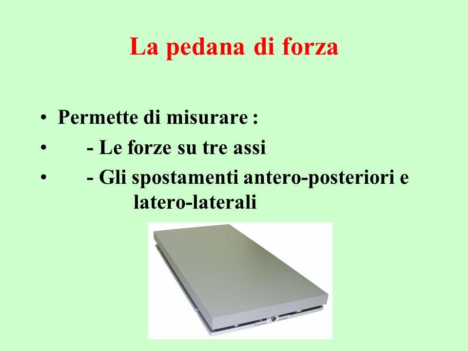 Leggero contatto e stabilizzazione posturale Leggera pressione (0.5 N) di un dito può aumentare di molto la stabilità posturale.