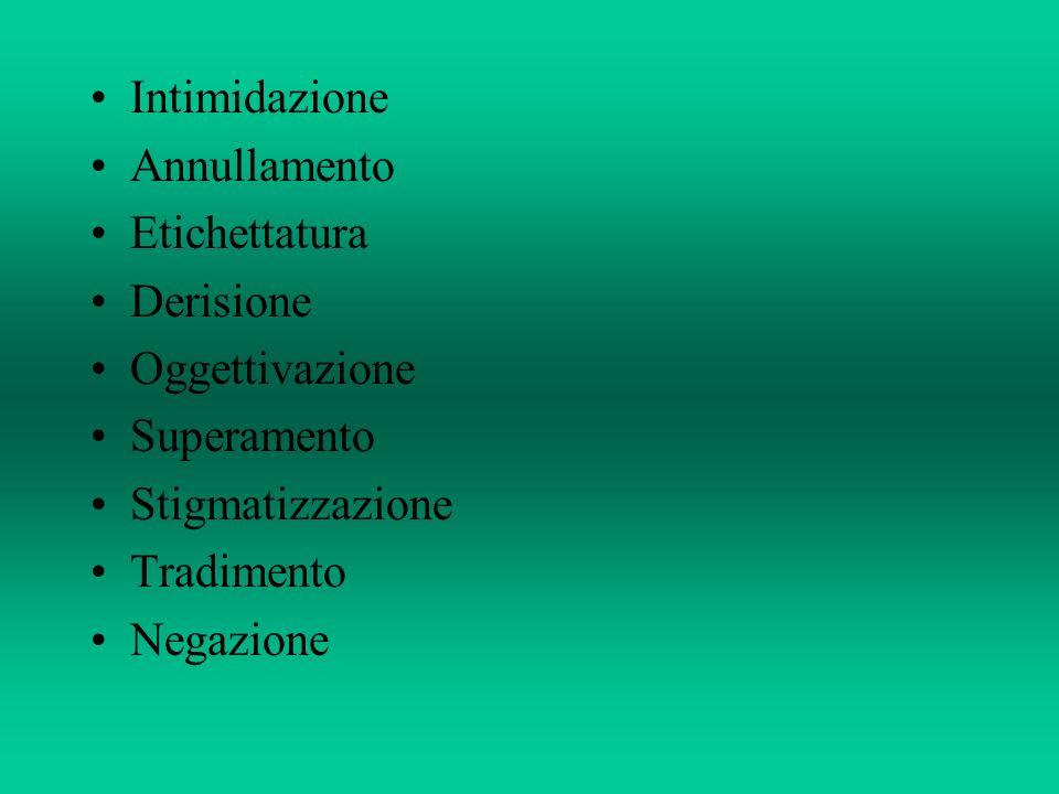 Intimidazione Annullamento Etichettatura Derisione Oggettivazione Superamento Stigmatizzazione Tradimento Negazione