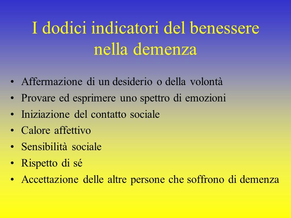 I dodici indicatori del benessere nella demenza Affermazione di un desiderio o della volontà Provare ed esprimere uno spettro di emozioni Iniziazione