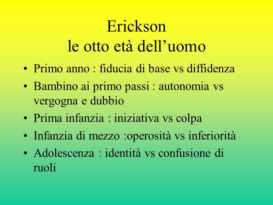 Erickson le otto età delluomo Primo anno : fiducia di base vs diffidenza Bambino ai primo passi : autonomia vs vergogna e dubbio Prima infanzia : iniz