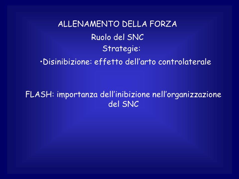 ALLENAMENTO DELLA FORZA Ruolo del SNC Strategie: Disinibizione: effetto dellarto controlaterale FLASH: importanza dellinibizione nellorganizzazione de