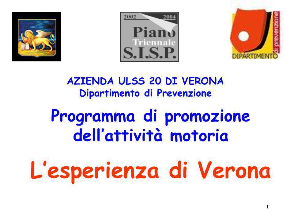 1 AZIENDA ULSS 20 DI VERONA Dipartimento di Prevenzione Programma di promozione dellattività motoria Lesperienza di Verona