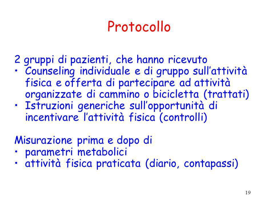 19 Protocollo 2 gruppi di pazienti, che hanno ricevuto Counseling individuale e di gruppo sullattività fisica e offerta di partecipare ad attività org
