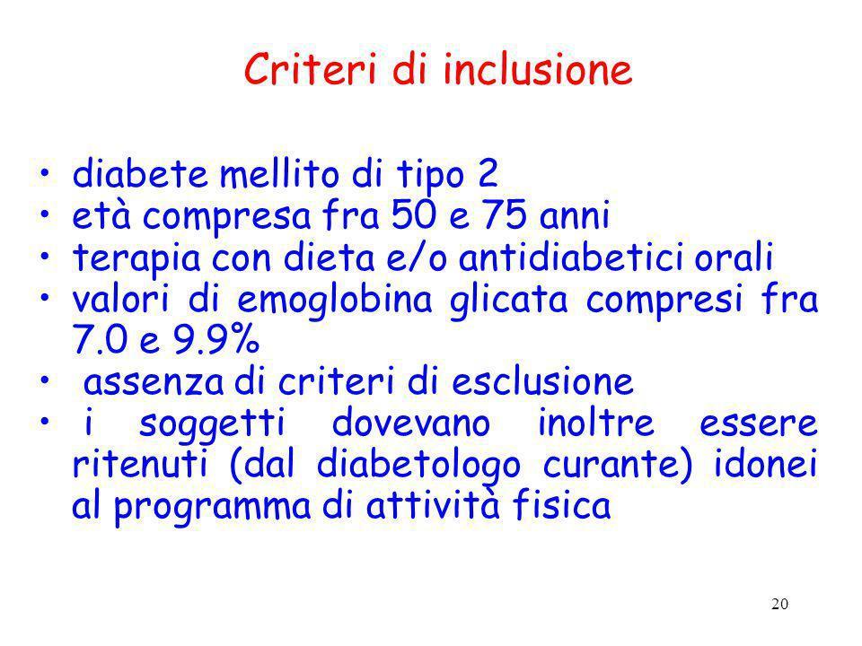 20 Criteri di inclusione diabete mellito di tipo 2 età compresa fra 50 e 75 anni terapia con dieta e/o antidiabetici orali valori di emoglobina glicat