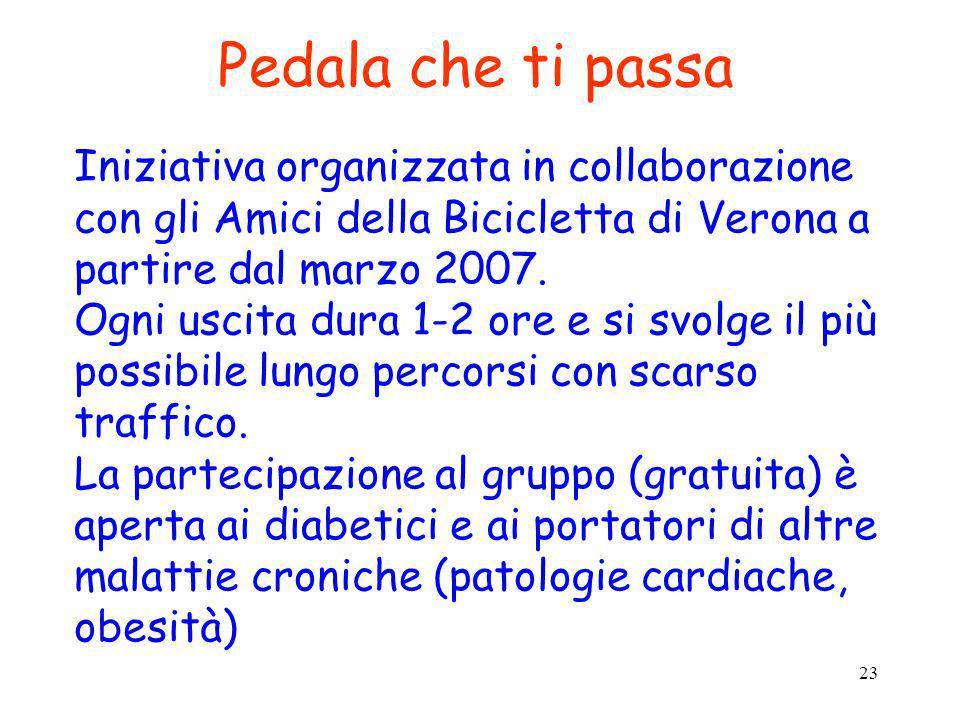 23 Pedala che ti passa Iniziativa organizzata in collaborazione con gli Amici della Bicicletta di Verona a partire dal marzo 2007. Ogni uscita dura 1-