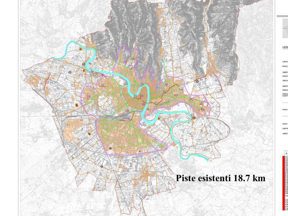 31 Piste esistenti 18.7 km