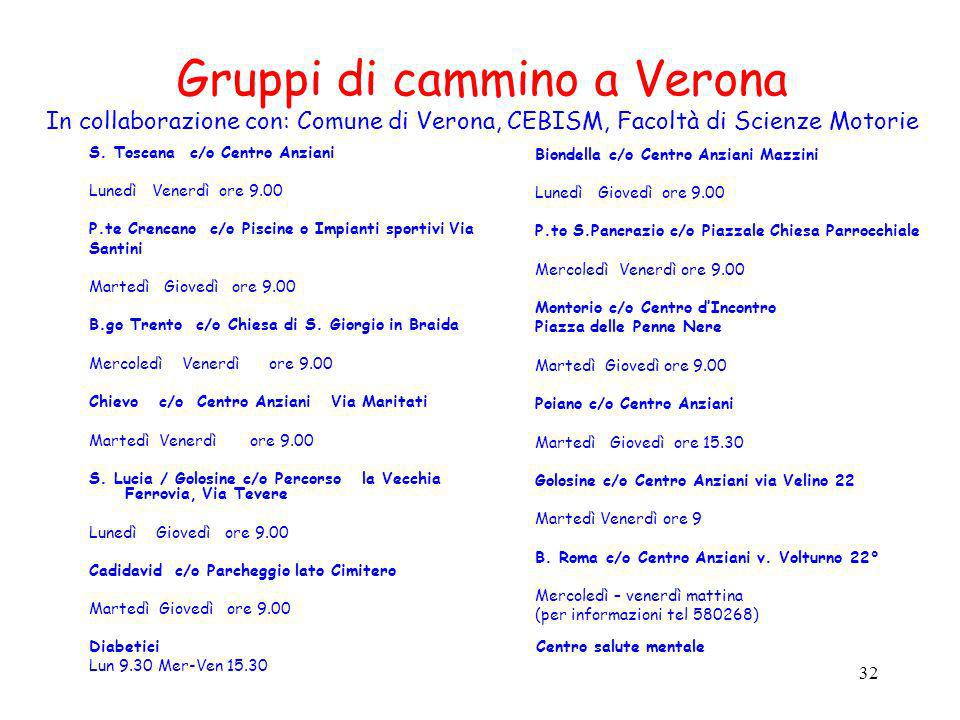 32 S. Toscana c/o Centro Anziani Lunedì Venerdì ore 9.00 P.te Crencano c/o Piscine o Impianti sportivi Via Santini Martedì Giovedì ore 9.00 B.go Trent