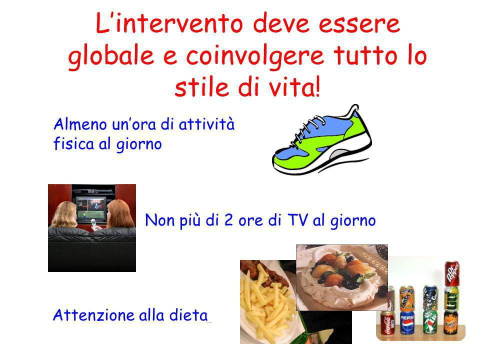 43 Lintervento deve essere globale e coinvolgere tutto lo stile di vita! Non più di 2 ore di TV al giorno Almeno unora di attività fisica al giorno At