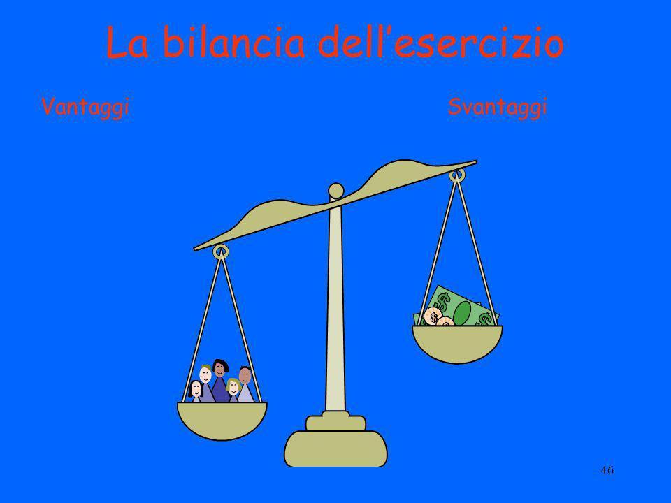 46 La bilancia dellesercizio SvantaggiVantaggi