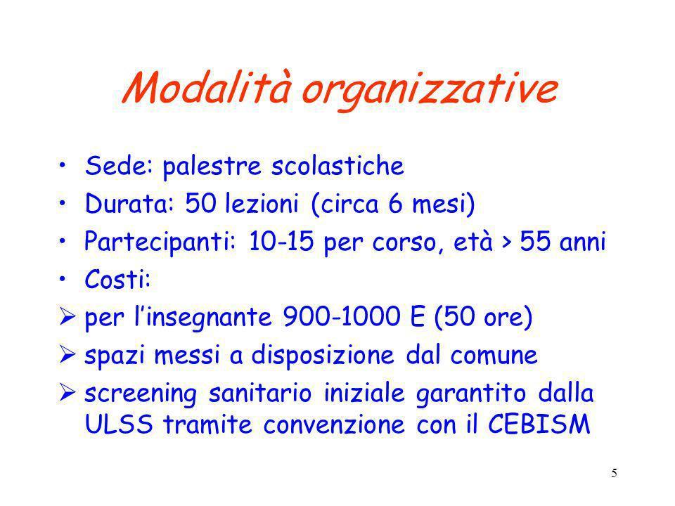 5 Modalità organizzative Sede: palestre scolastiche Durata: 50 lezioni (circa 6 mesi) Partecipanti: 10-15 per corso, età > 55 anni Costi: per linsegna