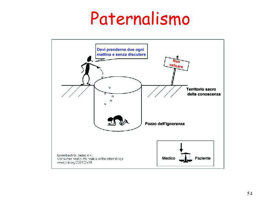 54 Paternalismo