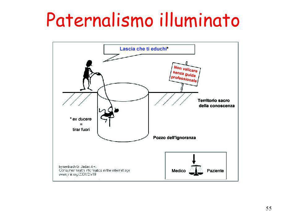 55 Paternalismo illuminato