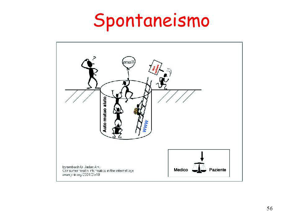 56 Spontaneismo