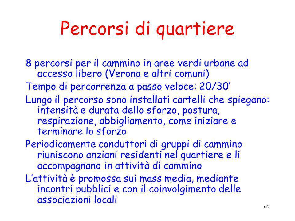 67 Percorsi di quartiere 8 percorsi per il cammino in aree verdi urbane ad accesso libero (Verona e altri comuni) Tempo di percorrenza a passo veloce: