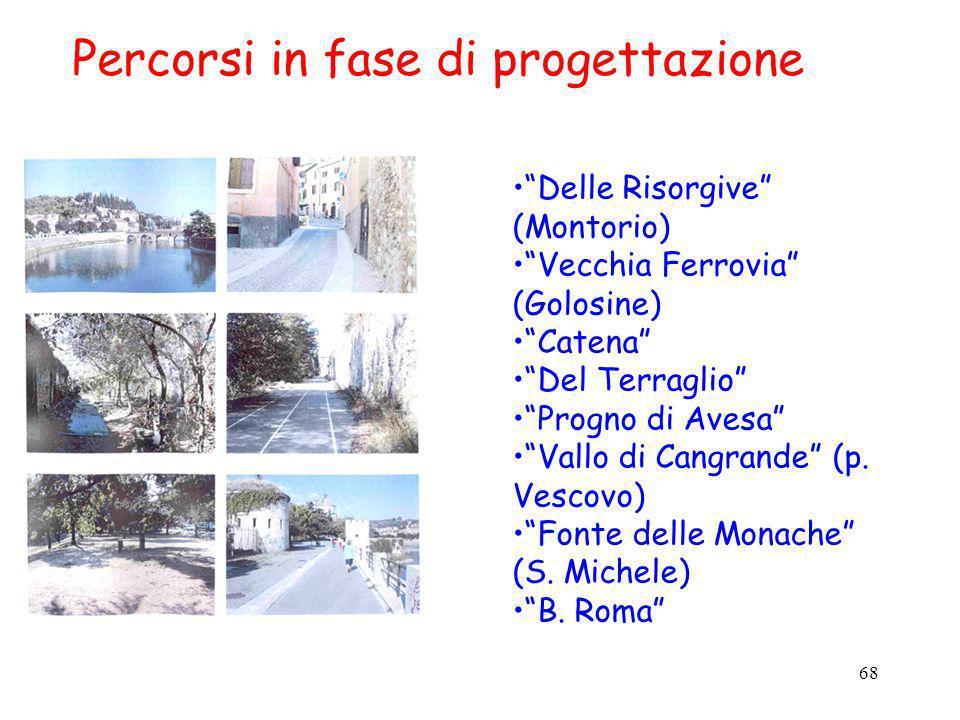 68 Delle Risorgive (Montorio) Vecchia Ferrovia (Golosine) Catena Del Terraglio Progno di Avesa Vallo di Cangrande (p. Vescovo) Fonte delle Monache (S.