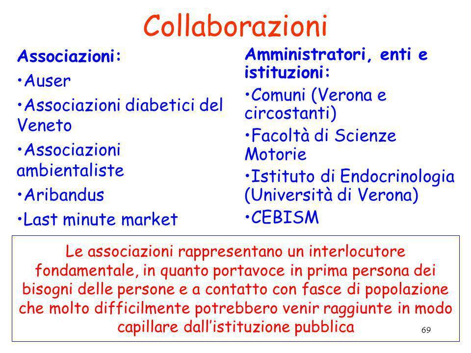 69 Collaborazioni Associazioni: Auser Associazioni diabetici del Veneto Associazioni ambientaliste Aribandus Last minute market Le associazioni rappre