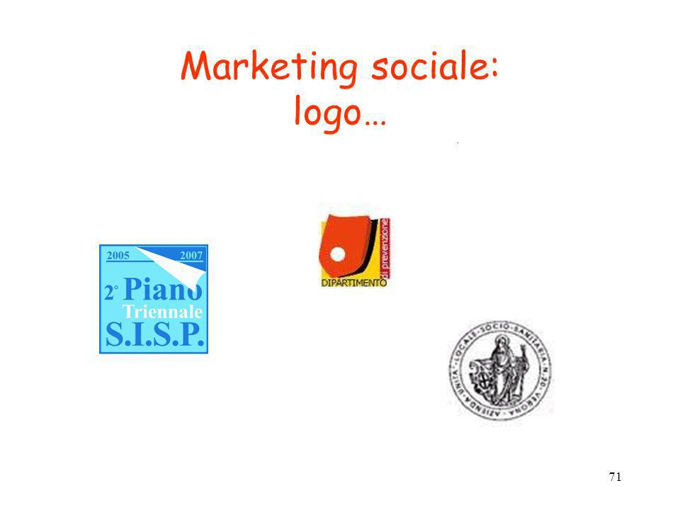 71 Marketing sociale: logo…