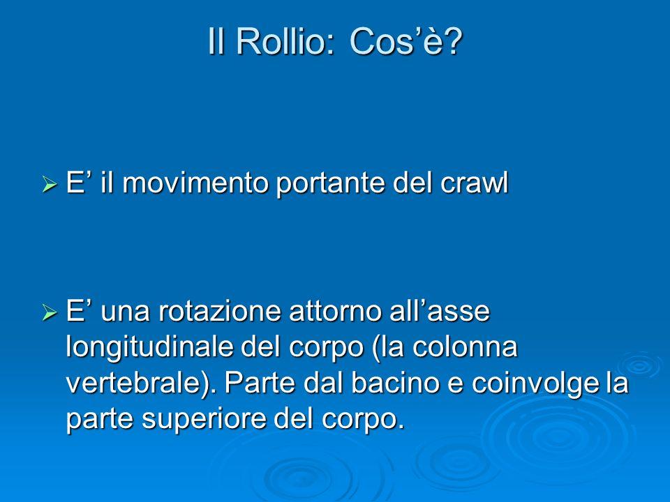 Il Rollio: Cosè? E il movimento portante del crawl E il movimento portante del crawl E una rotazione attorno allasse longitudinale del corpo (la colon
