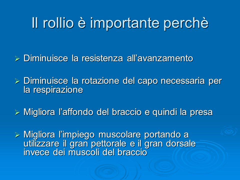 Il rollio è importante perchè Diminuisce la resistenza allavanzamento Diminuisce la resistenza allavanzamento Diminuisce la rotazione del capo necessa