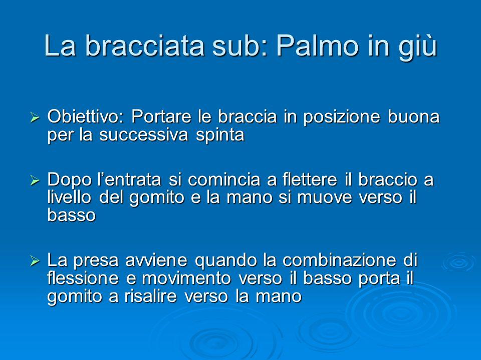 La bracciata sub: Palmo in giù Obiettivo: Portare le braccia in posizione buona per la successiva spinta Obiettivo: Portare le braccia in posizione bu