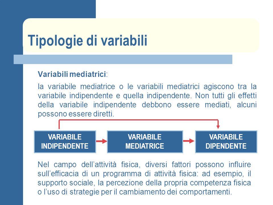 Tipologie di variabili Variabili mediatrici: la variabile mediatrice o le variabili mediatrici agiscono tra la variabile indipendente e quella indipen
