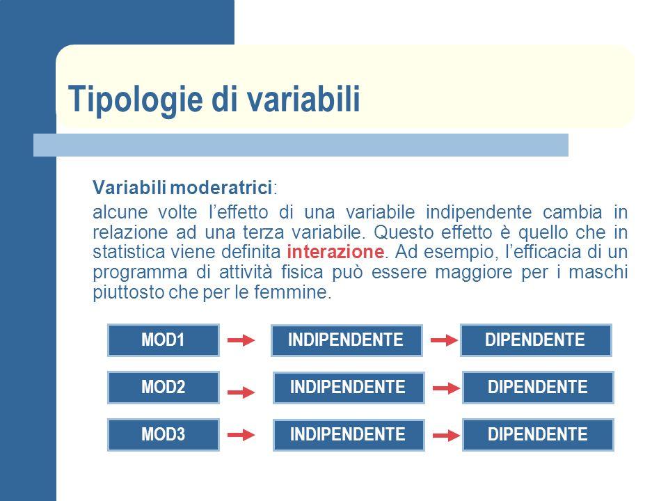 Tipologie di variabili Variabili moderatrici: alcune volte leffetto di una variabile indipendente cambia in relazione ad una terza variabile. Questo e