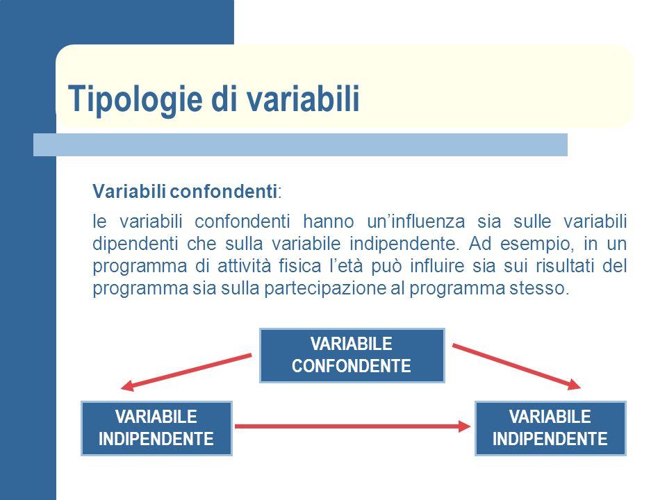 Tipologie di variabili Variabili confondenti: le variabili confondenti hanno uninfluenza sia sulle variabili dipendenti che sulla variabile indipenden