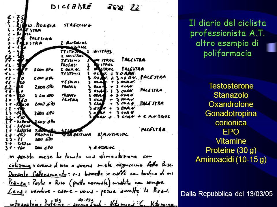 Il diario del ciclista professionista A.T. altro esempio di polifarmacia Dalla Repubblica del 13/03/05 Testosterone Stanazolo Oxandrolone Gonadotropin