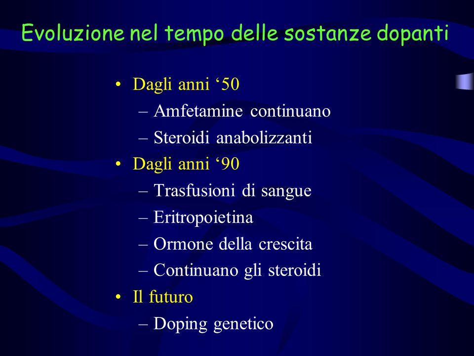 Dagli anni 50 –Amfetamine continuano –Steroidi anabolizzanti Dagli anni 90 –Trasfusioni di sangue –Eritropoietina –Ormone della crescita –Continuano g