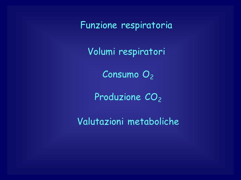 Funzione respiratoria Volumi respiratori Consumo O 2 Produzione CO 2 Valutazioni metaboliche