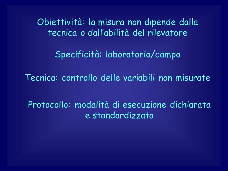 Obiettività: la misura non dipende dalla tecnica o dallabilità del rilevatore Specificità: laboratorio/campo Tecnica: controllo delle variabili non mi