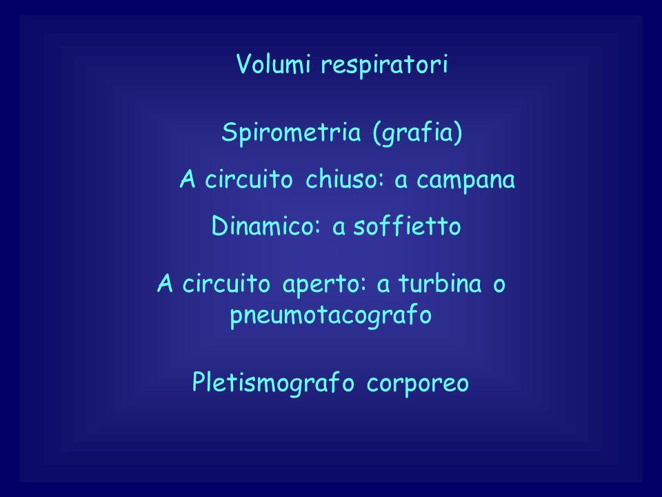 Volumi respiratori Spirometria (grafia) A circuito chiuso: a campana Dinamico: a soffietto A circuito aperto: a turbina o pneumotacografo Pletismograf