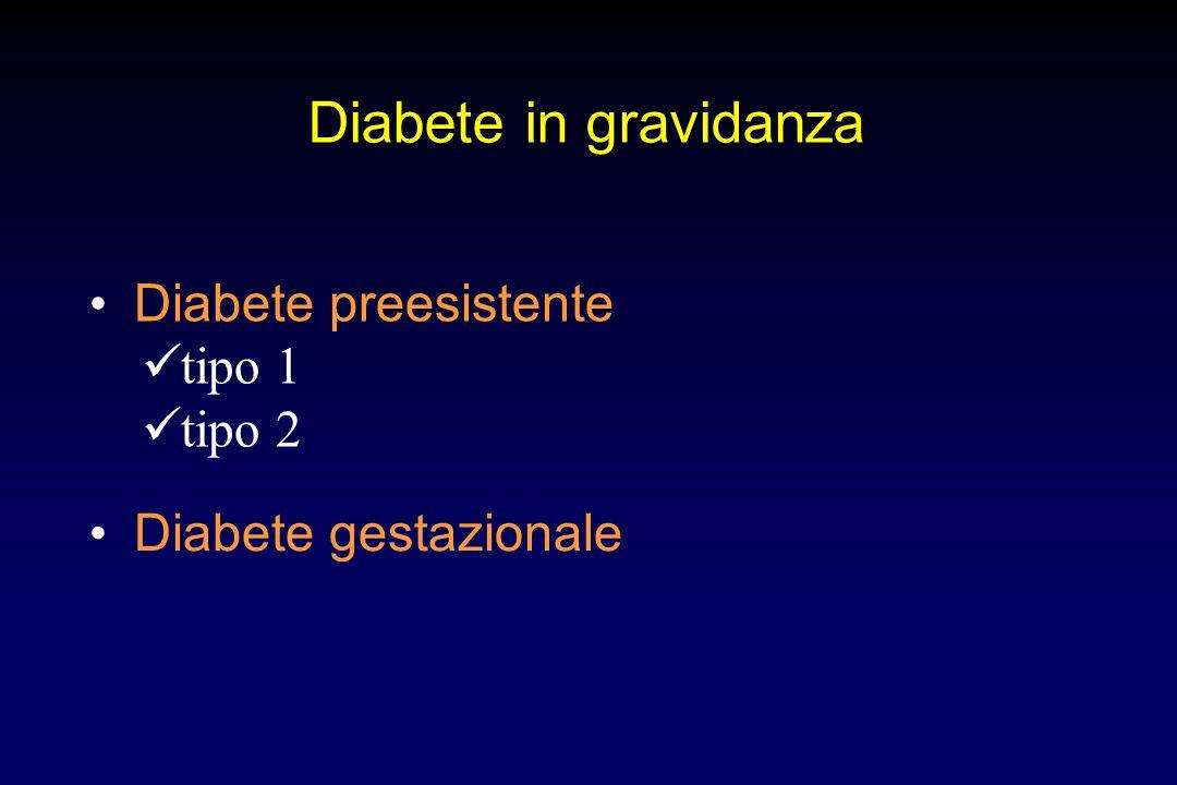 Profili glicemici allinizio e alla fine del terzo trimestre in 51 gravide non diabetiche (Parretti et al, Diabetes Care 2001) 28th week 38th week