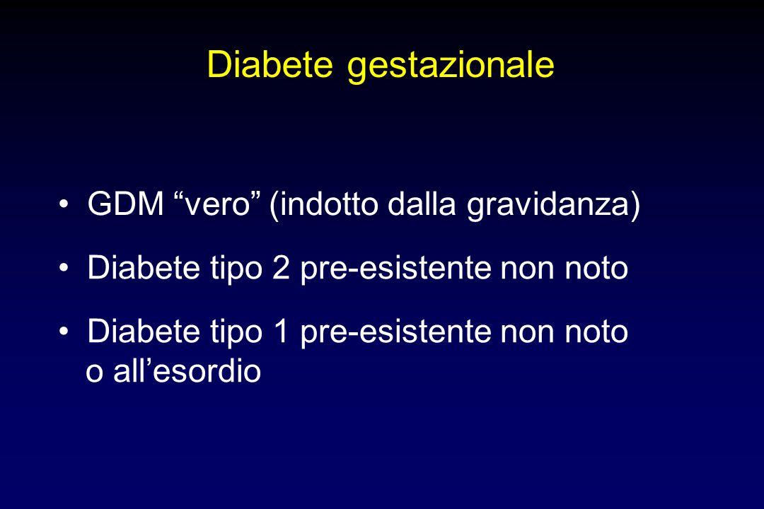 Diabete gestazionale GDM vero (indotto dalla gravidanza) Diabete tipo 2 pre-esistente non noto Diabete tipo 1 pre-esistente non noto o allesordio
