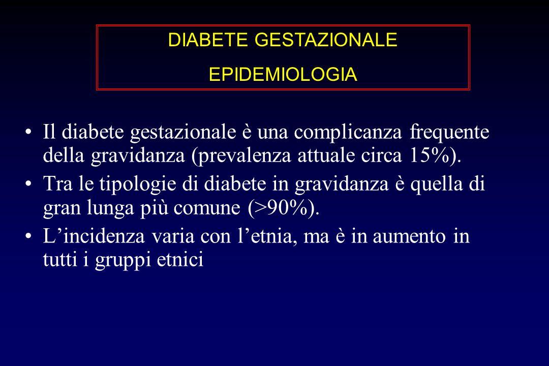 Il diabete gestazionale è una complicanza frequente della gravidanza (prevalenza attuale circa 15%).