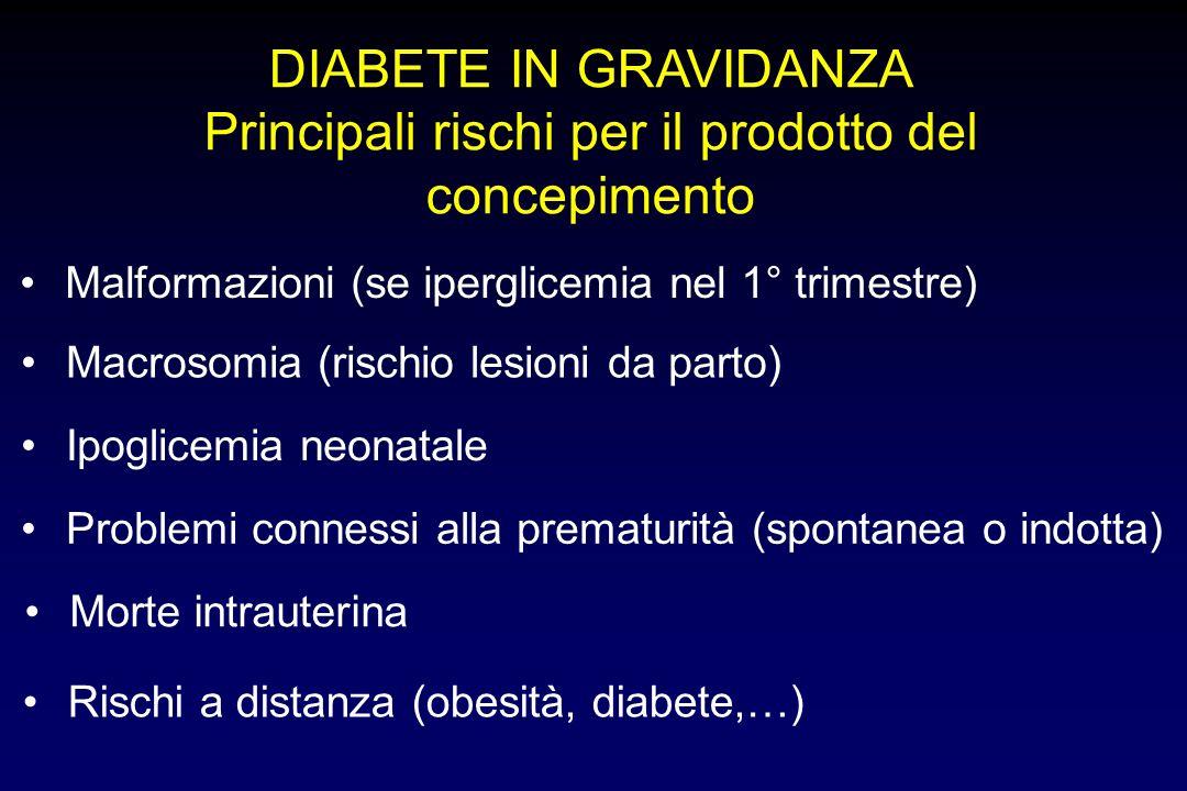 Metanalisi della relazione fra HbA1c periconcezionale e rischio di malformazioni maggiori o minori - 1977 gravidanze con diabete pregestazionale - Guerin et al, Diab Care 2007 2x 3x 10x