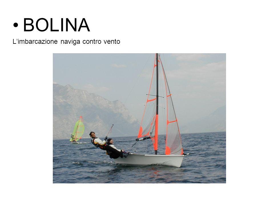 BOLINA Limbarcazione naviga contro vento