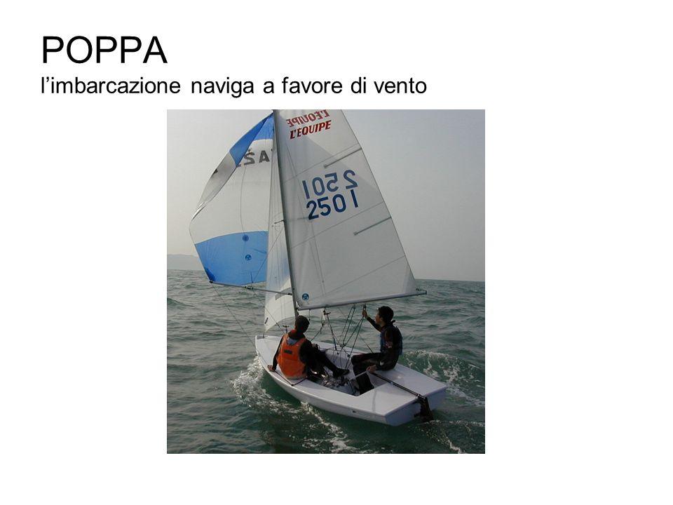 POPPA limbarcazione naviga a favore di vento