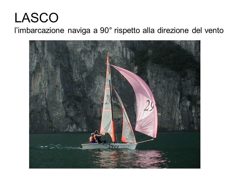 LASCO limbarcazione naviga a 90° rispetto alla direzione del vento