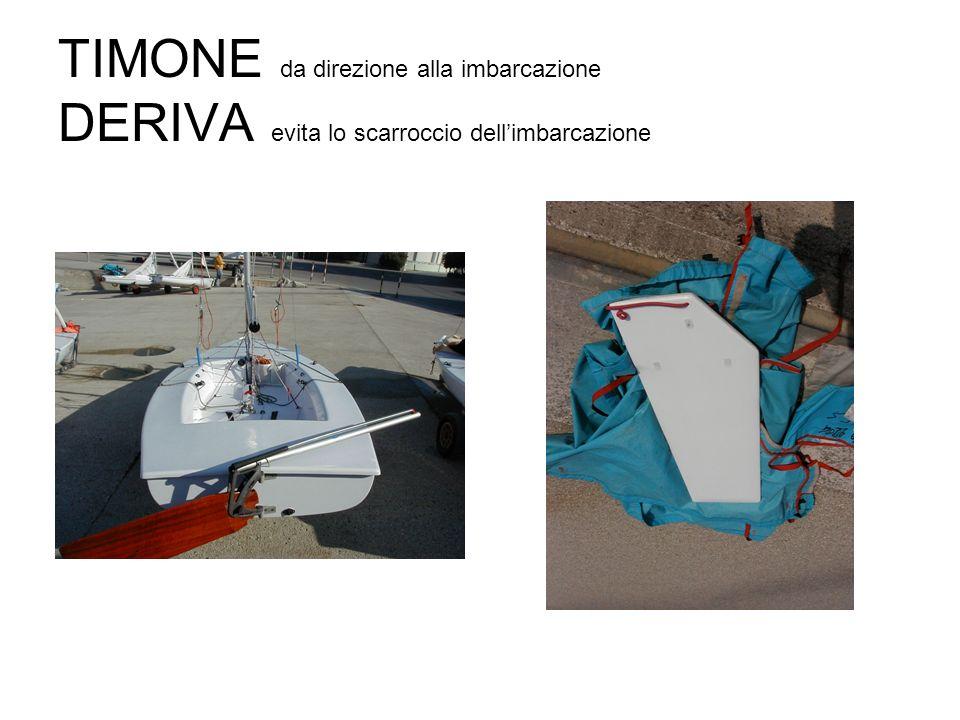 TIMONE da direzione alla imbarcazione DERIVA evita lo scarroccio dellimbarcazione