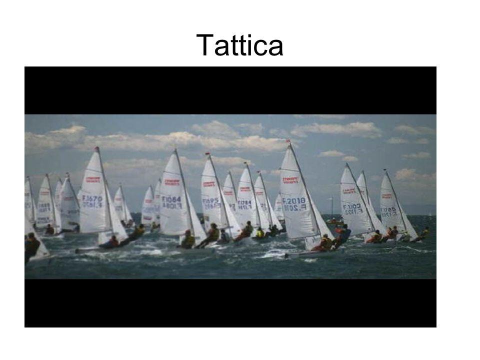 Strategia … è il piano secondo cui intendiamo sviluppare la regata ed è basato su: –Vento –Salti di vento –Corrente