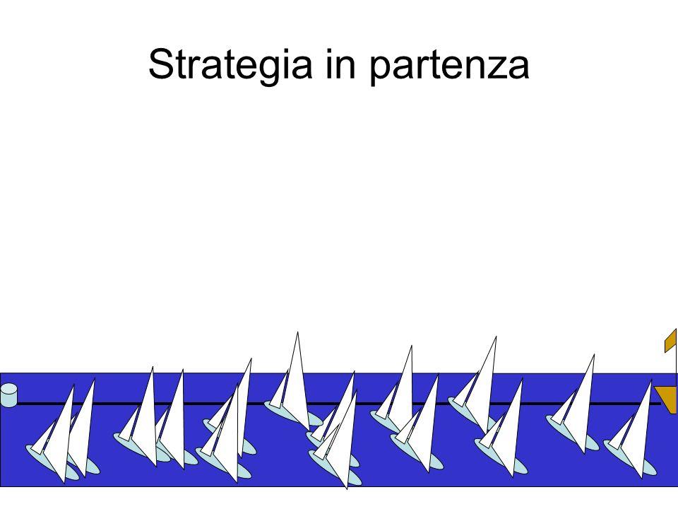 Strategia in partenza