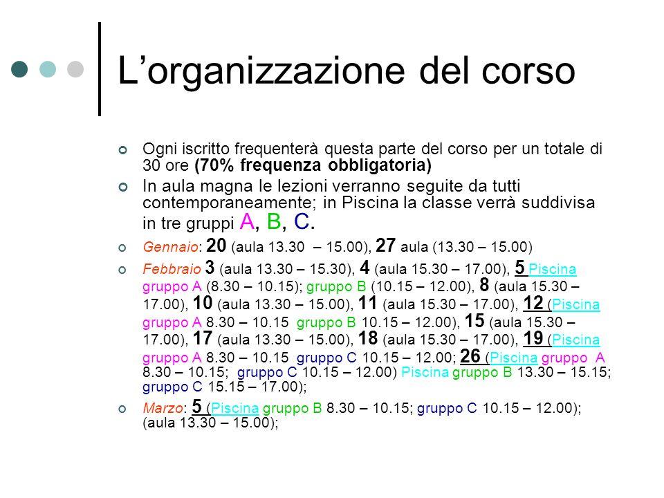 Lorganizzazione del corso Ogni iscritto frequenterà questa parte del corso per un totale di 30 ore (70% frequenza obbligatoria) In aula magna le lezio