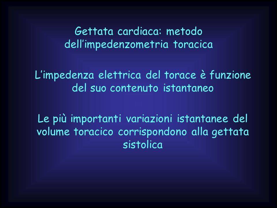 Gettata cardiaca: metodo dellimpedenzometria toracica Limpedenza elettrica del torace è funzione del suo contenuto istantaneo Le più importanti variaz