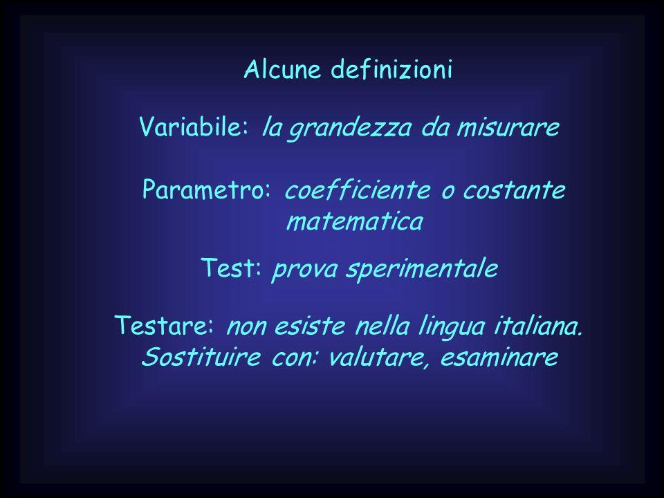 Alcune definizioni Variabile: la grandezza da misurare Parametro: coefficiente o costante matematica Test: prova sperimentale Testare: non esiste nell