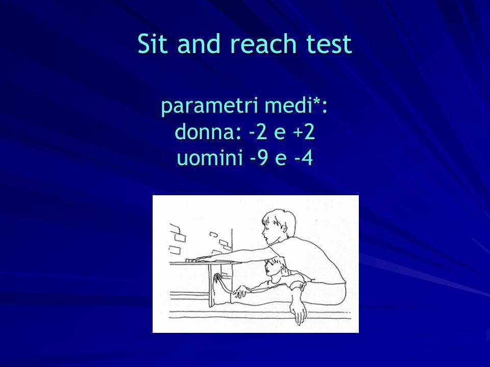 Sit and reach test parametri medi*: donna: -2 e +2 uomini -9 e -4