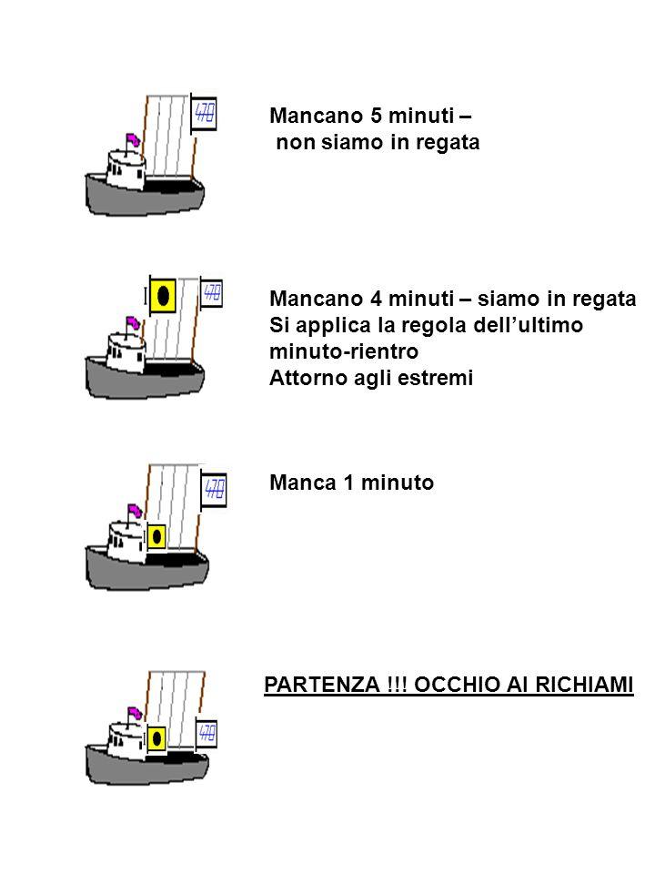 I segnali di partenza Una procedura di partenza normale viene data con in 4 tempi 1.Segnale di avviso (classe) – 5 minuti 2.Segnale preparatorio (in regata)-4 minuti 3.Ammaina preparatorio - ultimo minuto 4.Ammaina classe - partenza