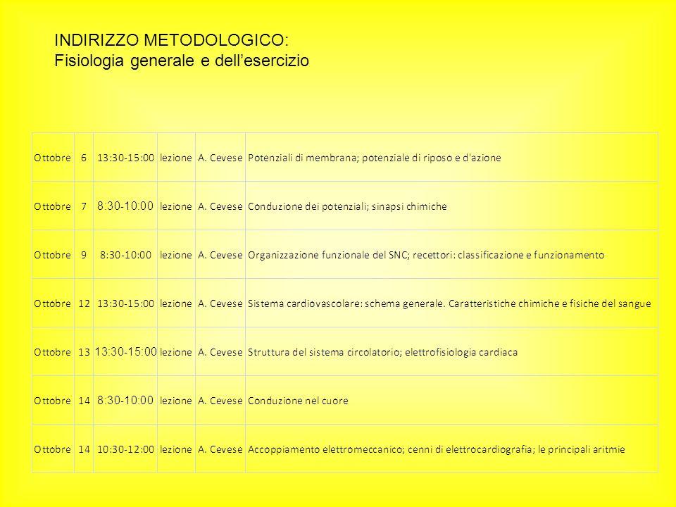 INDIRIZZO METODOLOGICO: Fisiologia generale e dellesercizio